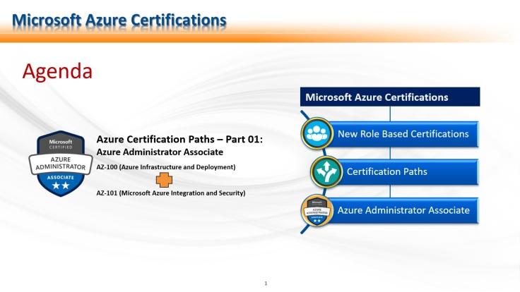 Certification Agenda